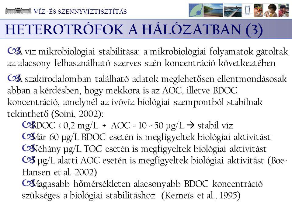 HETEROTRÓFOK A HÁLÓZATBAN (3)  A víz mikrobiológiai stabilitása: a mikrobiológiai folyamatok gátoltak az alacsony felhasználható szerves szén koncentráció következtében  A szakirodalomban található adatok meglehet ő sen ellentmondásosak abban a kérdésben, hogy mekkora is az AOC, illetve BDOC koncentráció, amelynél az ivóvíz biológiai szempontból stabilnak tekinthet ő (Soini, 2002):  BDOC < 0,2 mg/L + AOC = 10 - 50 μg/L  stabil víz  Már 60 μg/L BDOC esetén is megfigyeltek biológiai aktivitást  Néhány μg/L TOC esetén is megfigyeltek biológiai aktivitást  5 μg/L alatti AOC esetén is megfigyeltek biológiai aktivitást (Boe- Hansen et al.