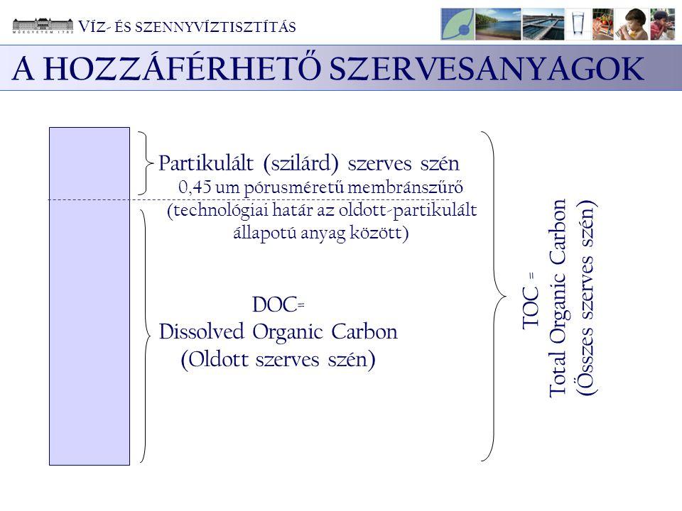 A HOZZÁFÉRHET Ő SZERVESANYAGOK TOC = Total Organic Carbon (Összes szerves szén) 0,45 um pórusméret ű membránsz ű r ő (technológiai határ az oldott-partikulált állapotú anyag között) Partikulált (szilárd) szerves szén DOC= Dissolved Organic Carbon (Oldott szerves szén) V ÍZ- ÉS SZENNYVÍZTISZTÍTÁS