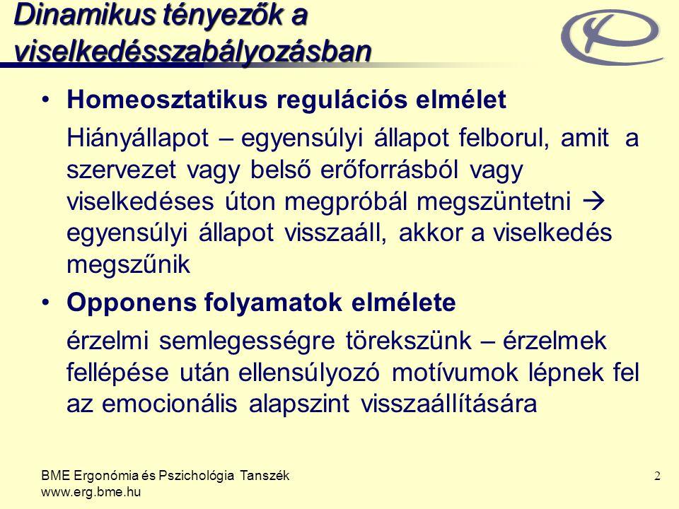 BME Ergonómia és Pszichológia Tanszék www.erg.bme.hu 2 Dinamikus tényezők a viselkedésszabályozásban Homeosztatikus regulációs elmélet Hiányállapot –