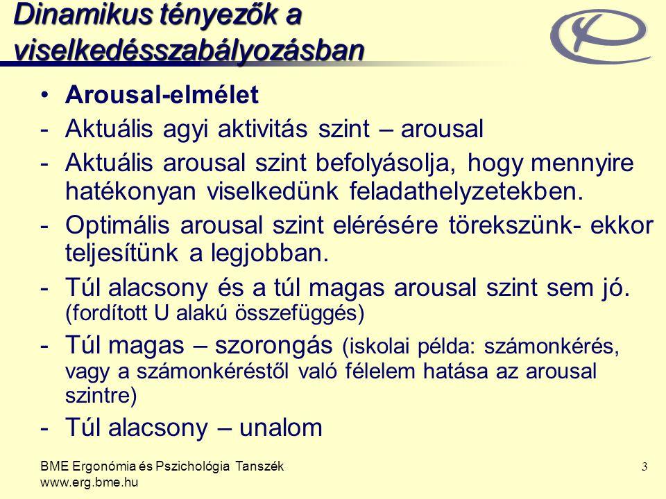 BME Ergonómia és Pszichológia Tanszék www.erg.bme.hu 3 Dinamikus tényezők a viselkedésszabályozásban Arousal-elmélet -Aktuális agyi aktivitás szint –