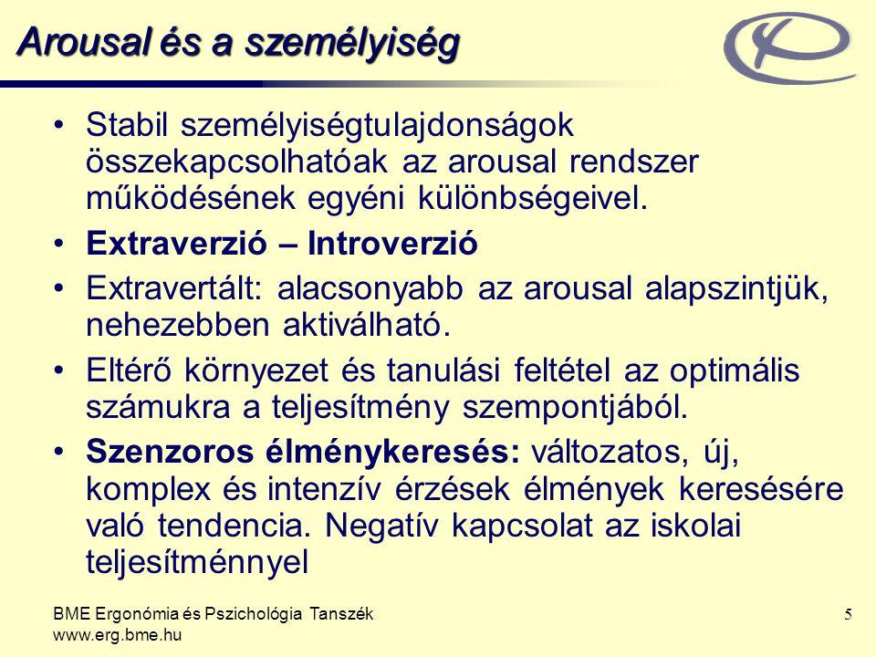 BME Ergonómia és Pszichológia Tanszék www.erg.bme.hu 5 Arousal és a személyiség Stabil személyiségtulajdonságok összekapcsolhatóak az arousal rendszer