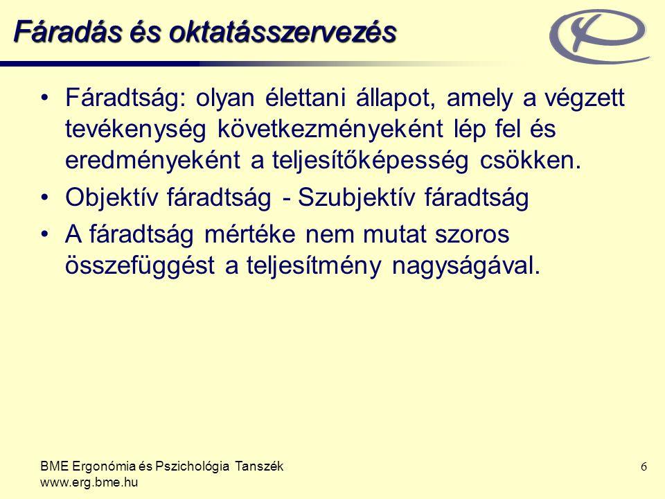BME Ergonómia és Pszichológia Tanszék www.erg.bme.hu 6 Fáradás és oktatásszervezés Fáradtság: olyan élettani állapot, amely a végzett tevékenység köve