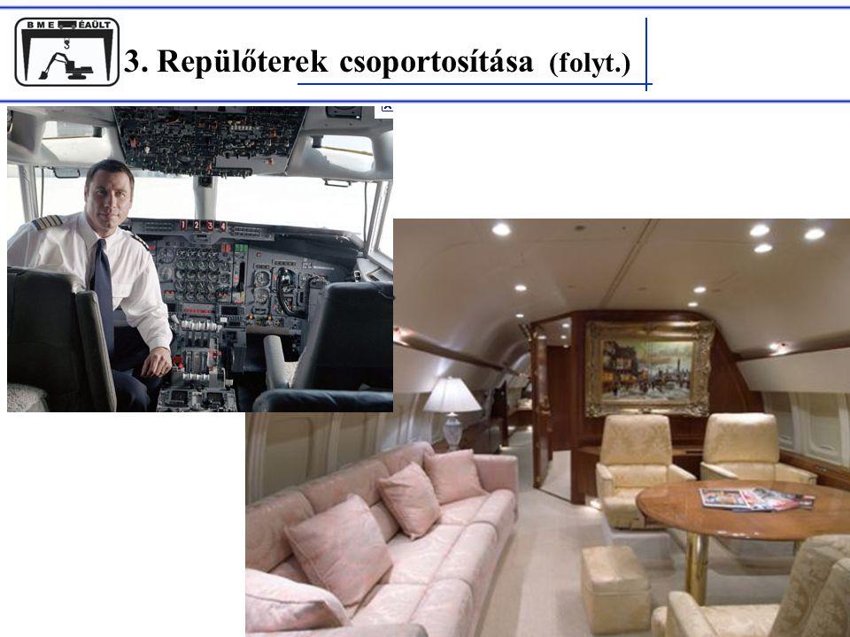 3. Repülőterek csoportosítása (folyt.) Rohács Dániel
