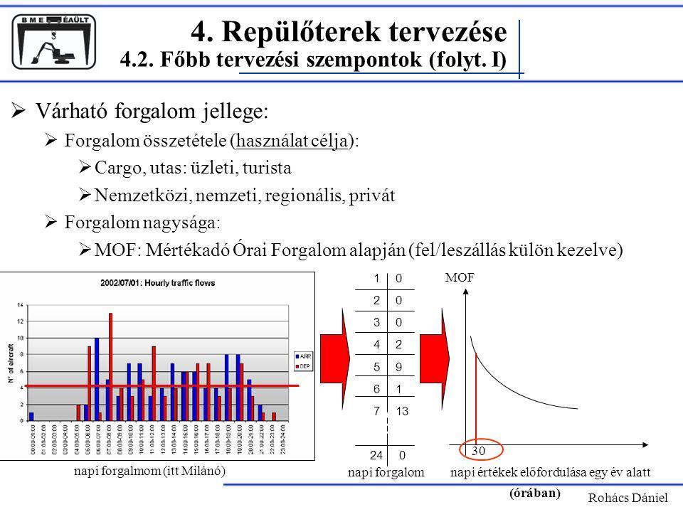4. Repülőterek tervezése Rohács Dániel  Várható forgalom jellege:  Forgalom összetétele (használat célja):  Cargo, utas: üzleti, turista  Nemzetkö