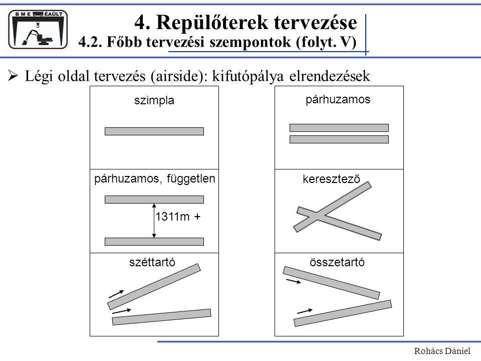 4. Repülőterek tervezése Rohács Dániel  Légi oldal tervezés (airside): kifutópálya elrendezések 4.2. Főbb tervezési szempontok (folyt. V) 1311m + szi