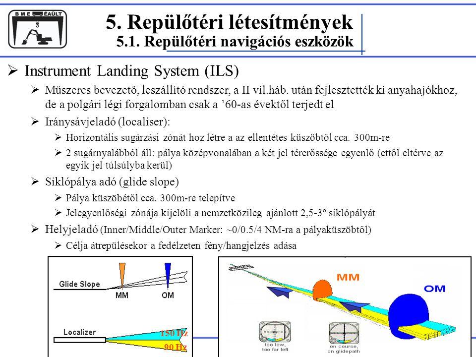 5. Repülőtéri létesítmények Rohács Dániel  Instrument Landing System (ILS)  Műszeres bevezető, leszállító rendszer, a II vil.háb. után fejlesztették