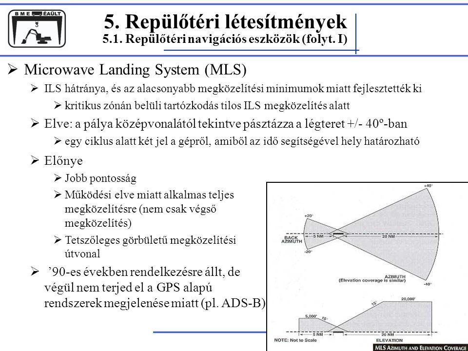 5. Repülőtéri létesítmények Rohács Dániel  Microwave Landing System (MLS)  ILS hátránya, és az alacsonyabb megközelítési minimumok miatt fejlesztett