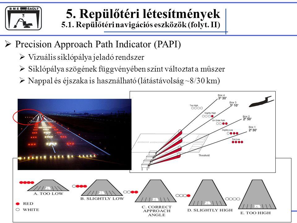 5. Repülőtéri létesítmények Rohács Dániel  Precision Approach Path Indicator (PAPI)  Vizuális siklópálya jeladó rendszer  Siklópálya szögének függv