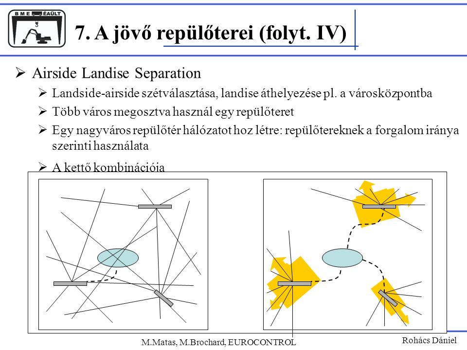 7. A jövő repülőterei (folyt. IV) Rohács Dániel  Airside Landise Separation  Landside-airside szétválasztása, landise áthelyezése pl. a városközpont
