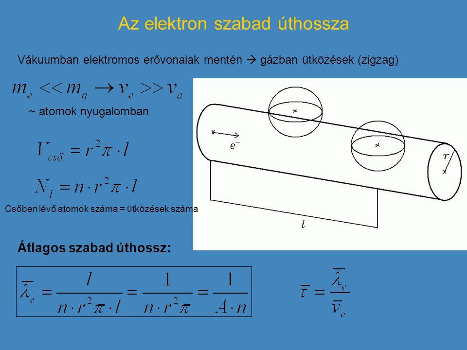 Atomok rugalmas golyók  A = ¼π d 2  λ nem sebességfüggő  valóságban igen (Ramsauer effect) Pl:A ~ 10 -19 m 2 (±1 nagyságrend) ;T ~ 0 °C ;E e ~ 1 eV p ~ 1 torr (760 torr = 1 atm = 1 bar = 10 5 Pa = 14,504 Psi) λ e ~ 0,3 mm ; 1 / Շ ~ 2*10 9 s -1