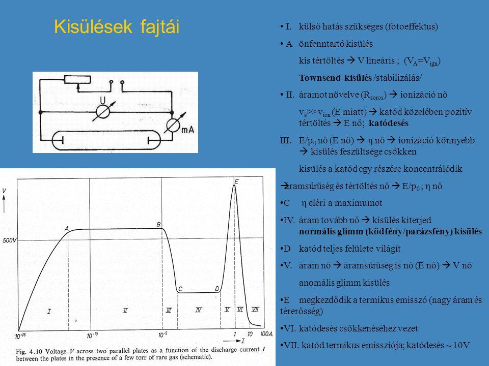 Kisülések fajtái I.külső hatás szükséges (fotoeffektus) Aönfenntartó kisülés kis tértöltés  V lineáris ; (V A =V ign ) Townsend-kisülés /stabilizálás