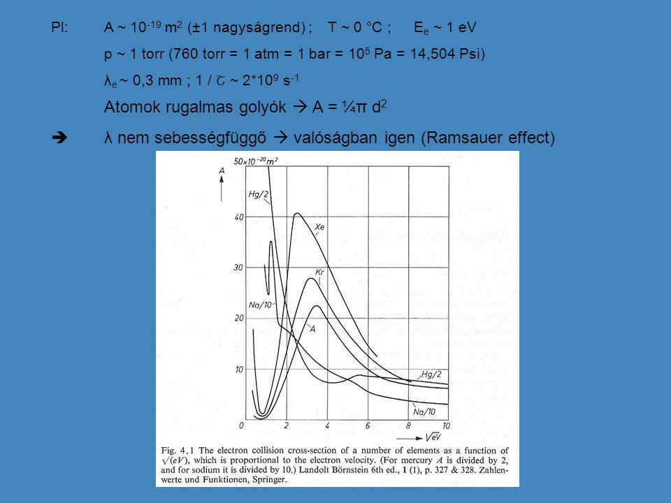 Atomok rugalmas golyók  A = ¼π d 2  λ nem sebességfüggő  valóságban igen (Ramsauer effect) Pl:A ~ 10 -19 m 2 (±1 nagyságrend) ;T ~ 0 °C ;E e ~ 1 eV