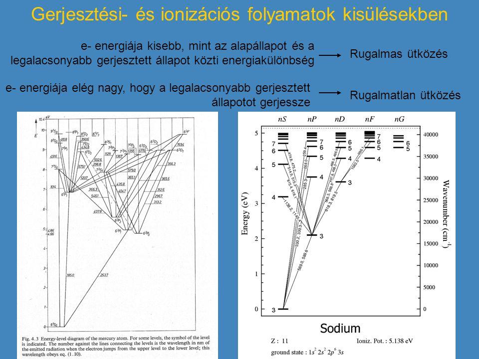Gerjesztési- és ionizációs folyamatok kisülésekben e- energiája kisebb, mint az alapállapot és a legalacsonyabb gerjesztett állapot közti energiakülön
