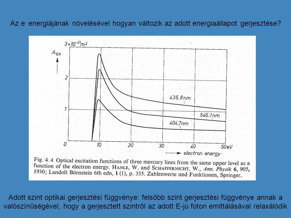 Pozitív oszlop anód–katód között (glimm- és ívkisülés) Gyújtáskor  áramsűrűség és ionizációs ráta független r-től (e - keletkezése a teljes keresztmetszetben ua)  részecskék a semleges fal felé diffundálnak  belül (+) tértöltés, falnál negatív potenciál  egyensúlyi állapot  e - -ok taszítása; ionok vonzása  uo drift sebesség ambipoláris diffúzió
