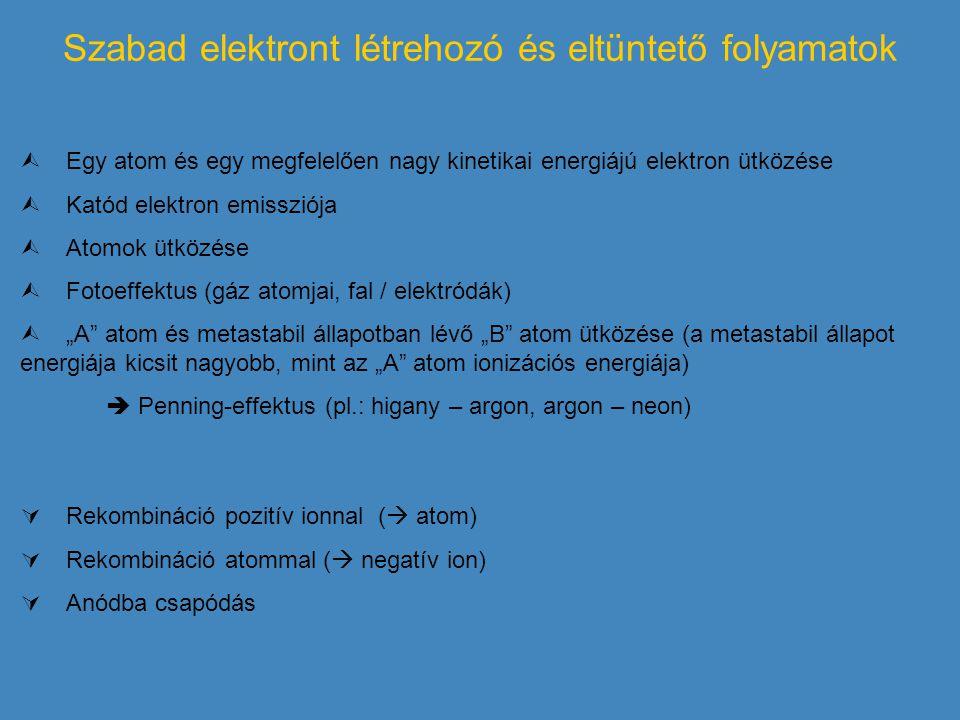 """Gerjesztett állapotot létrehozó és eltüntető folyamatok  Atom ütközése megfelelően gyors elektronnal  Atomok ütközése  Foton abszorpció (alapállapotú vagy alacsony energiájú gerjesztett állapotú atom)  Foton emisszió (magasabb E gerjesztett állapotból alacsonyabba)  Rekombináció (elektron – pozitív ion)  """"A típusú atom ütközése metastabil állapotú """"B (""""A gerjeszthető szintje kicsit kisebb energiájú a metastabil állapot energiájánál)  Foton emisszió (akár alapállapotba)  Foton abszorpció  Gerjesztett atom és elektron rugalmas ütközése  alacsonyabb E állapot + gyorsabb e - ; magasabb E állapot + lassabb e -  Gerjesztett atom és egy másik atom rugalmas ütközése"""