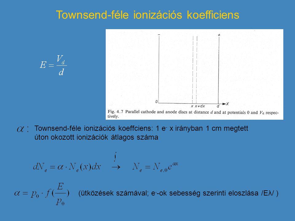 1 e - által 1 V potenciál hatására okozott ionizációk száma E/p 0 kicsi  v e kicsi  ionizációs vszg kicsi E/p 0 nagy  v e nagy ionizációs vszg csökken (lásd ionizációs hatáskm)