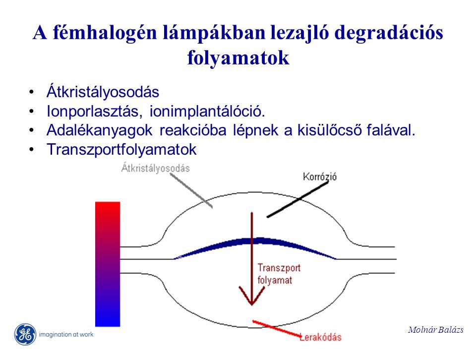 Molnár Balázs A fémhalogén lámpákban lezajló degradációs folyamatok Átkristályosodás Ionporlasztás, ionimplantálóció.