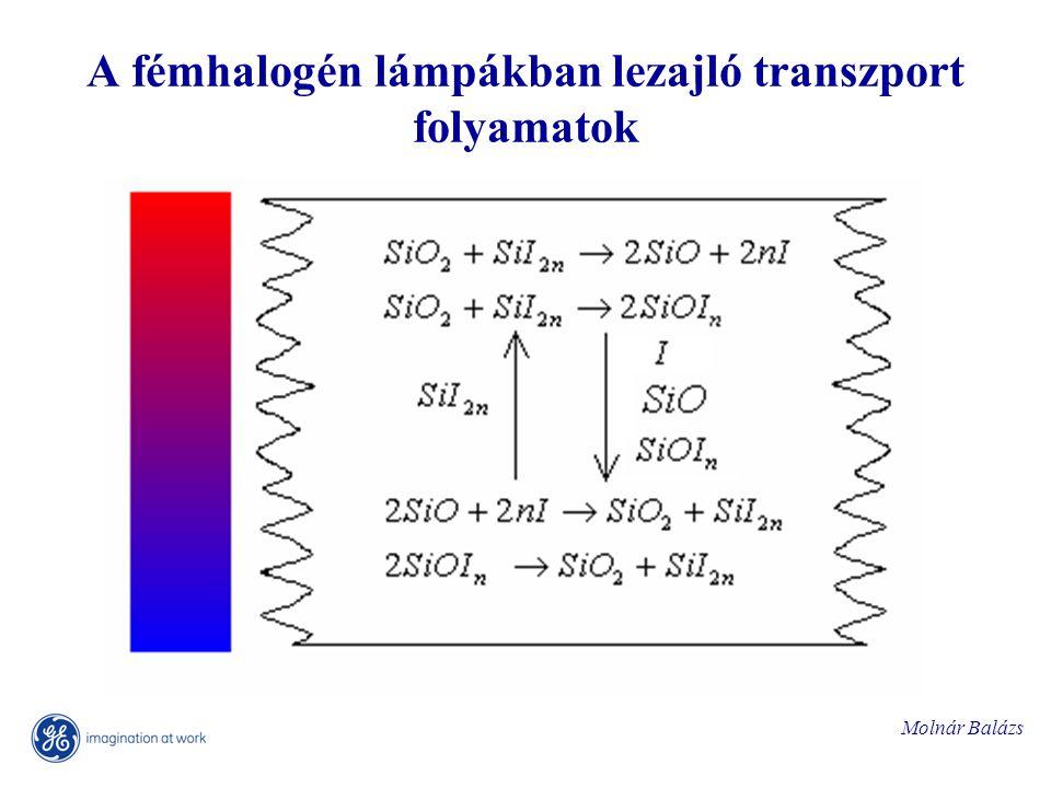Molnár Balázs SIMS mérés Nehézfém beépülés is megfigyelhető: –volfrám, higany és molibdén csúcsok molibdénhigany volfrám