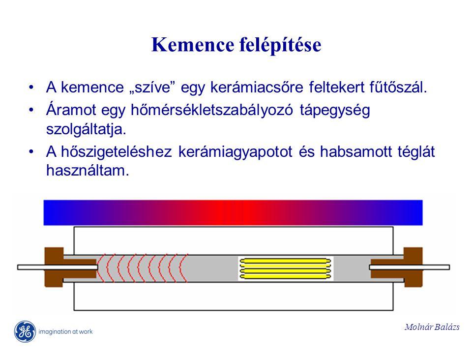 """Molnár Balázs Kemence felépítése A kemence """"szíve egy kerámiacsőre feltekert fűtőszál."""