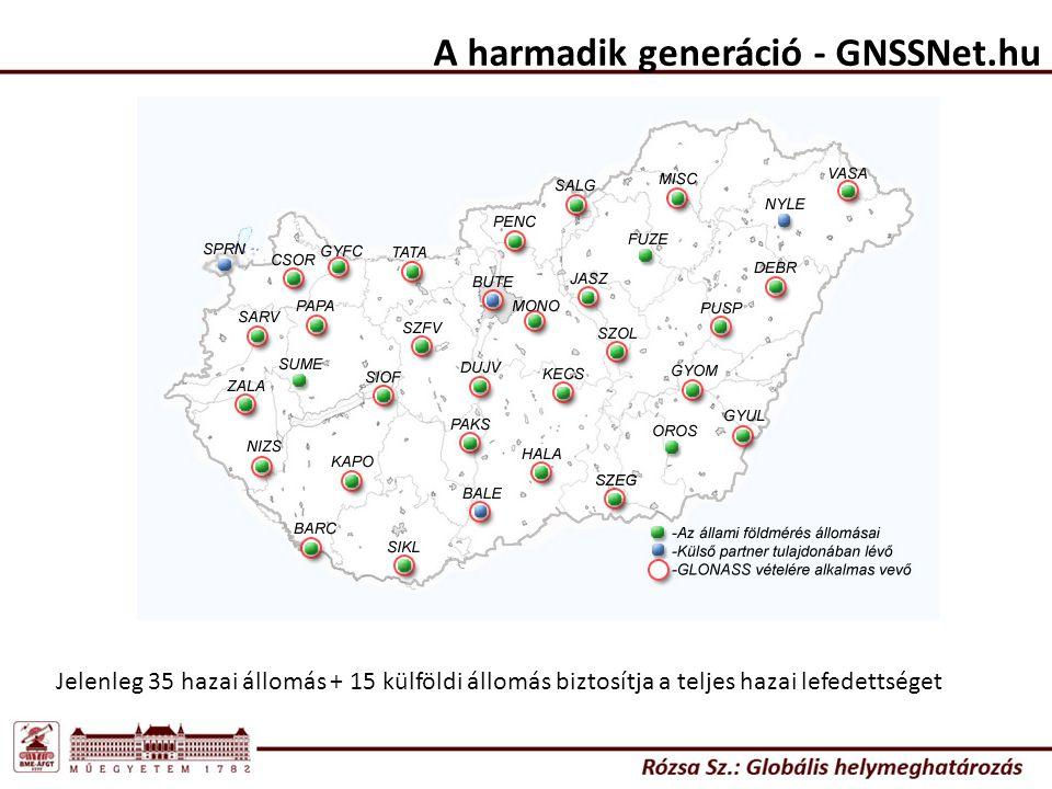 A harmadik generáció - GNSSNet.hu Jelenleg 35 hazai állomás + 15 külföldi állomás biztosítja a teljes hazai lefedettséget
