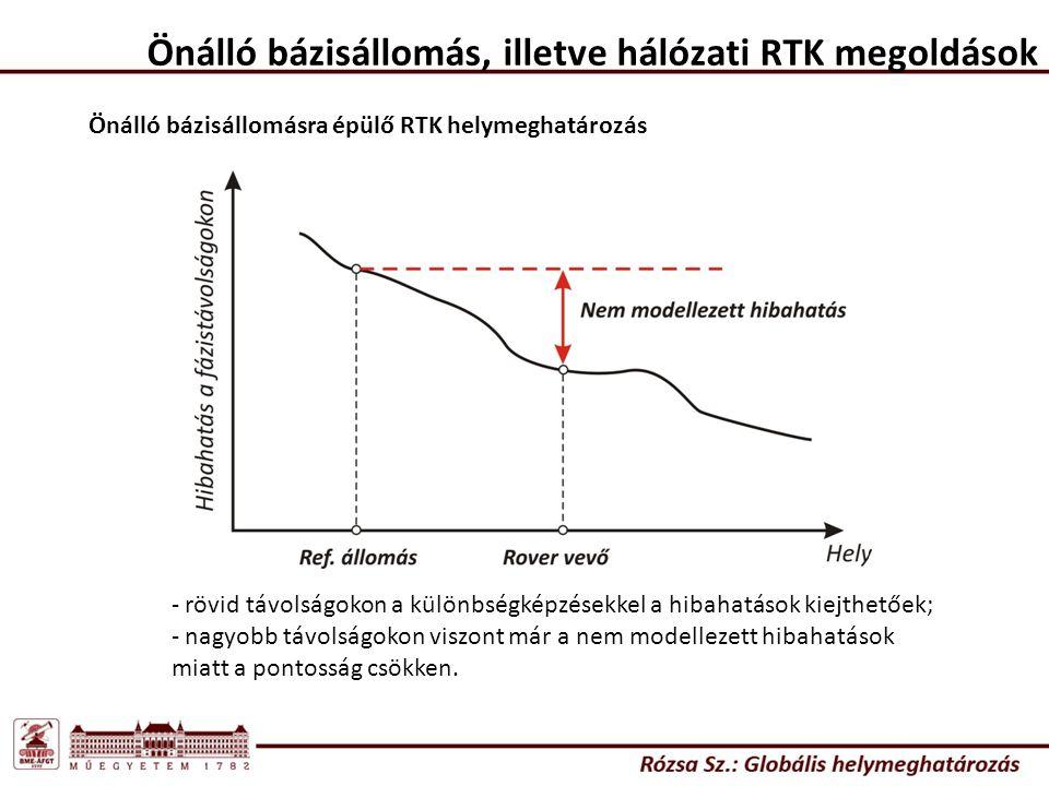 Önálló bázisállomás, illetve hálózati RTK megoldások - rövid távolságokon a különbségképzésekkel a hibahatások kiejthetőek; - nagyobb távolságokon viszont már a nem modellezett hibahatások miatt a pontosság csökken.