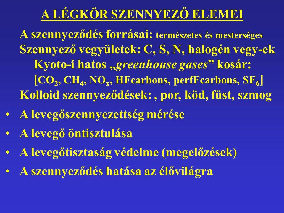 """A LÉGKÖR SZENNYEZŐ ELEMEI A szennyeződés forrásai: természetes és mesterséges Szennyező vegyületek: C, S, N, halogén vegy-ek Kyoto-i hatos """"greenhouse gases kosár: [ CO 2, CH 4, NO x, HFcarbons, perfFcarbons, SF 6 ] Kolloid szennyeződések:, por, köd, füst, szmog A levegőszennyezettség mérése A levegő öntisztulása A levegőtisztaság védelme (megelőzések) A szennyeződés hatása az élővilágra"""