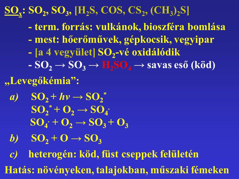 SO x : SO 2, SO 3, [H 2 S, COS, CS 2, (CH 3 ) 2 S] - term.
