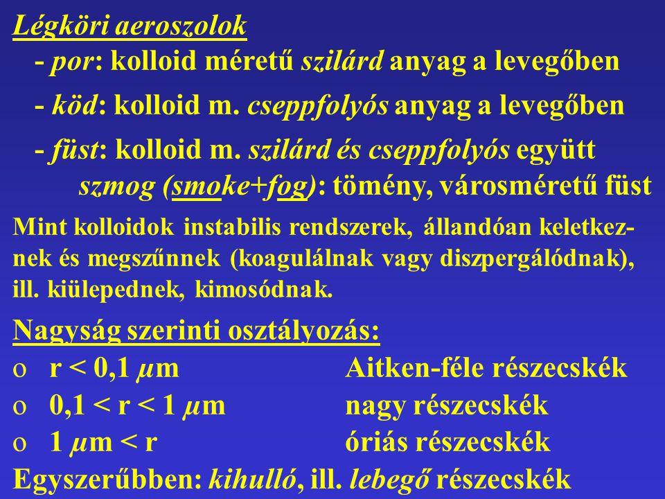 Légköri aeroszolok - por: kolloid méretű szilárd anyag a levegőben - köd: kolloid m.