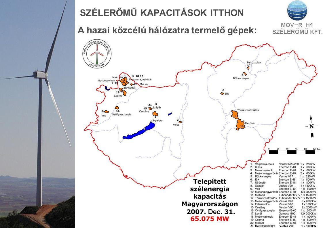 SZÉLERŐMŰ KAPACITÁSOK ITTHON A hazai közcélú hálózatra termelő gépek: