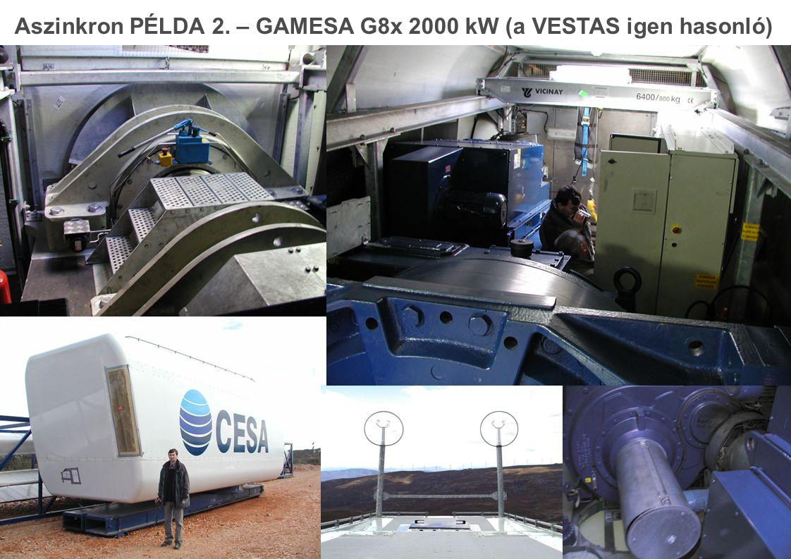 Aszinkron PÉLDA 2. – GAMESA G8x 2000 kW (a VESTAS igen hasonló)