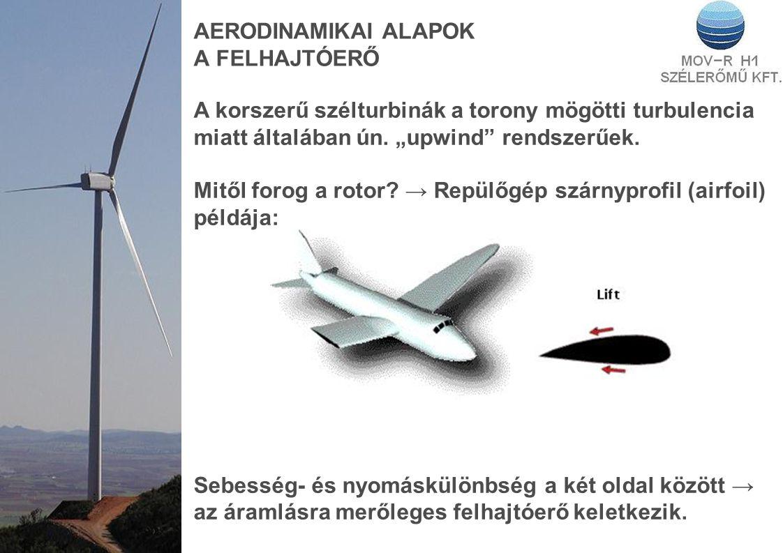 """AERODINAMIKAI ALAPOK A FELHAJTÓERŐ A korszerű szélturbinák a torony mögötti turbulencia miatt általában ún. """"upwind"""" rendszerűek. Mitől forog a rotor?"""