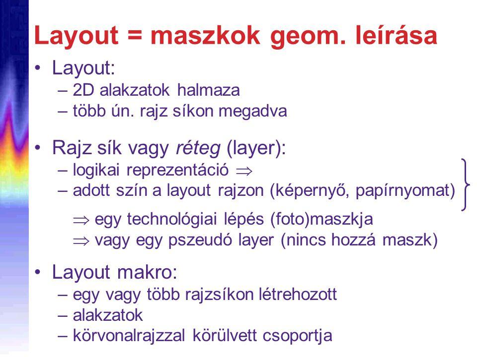 Layout = maszkok geom. leírása Layout: –2D alakzatok halmaza –több ún. rajz síkon megadva Rajz sík vagy réteg (layer): –logikai reprezentáció  –adott
