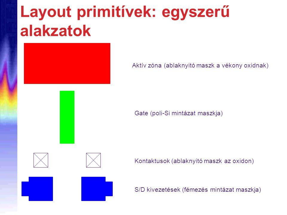Layout primitívek: egyszerű alakzatok Gate (poli-Si mintázat maszkja) Kontaktusok (ablaknyitó maszk az oxidon) S/D kivezetések (fémezés mintázat maszk