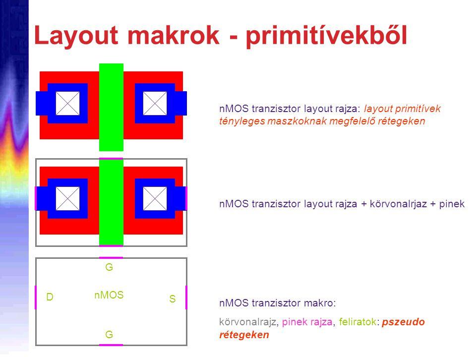 nMOS tranzisztor layout rajza: layout primitívek tényleges maszkoknak megfelelő rétegeken nMOS tranzisztor layout rajza + körvonalrjaz + pineknMOS tra