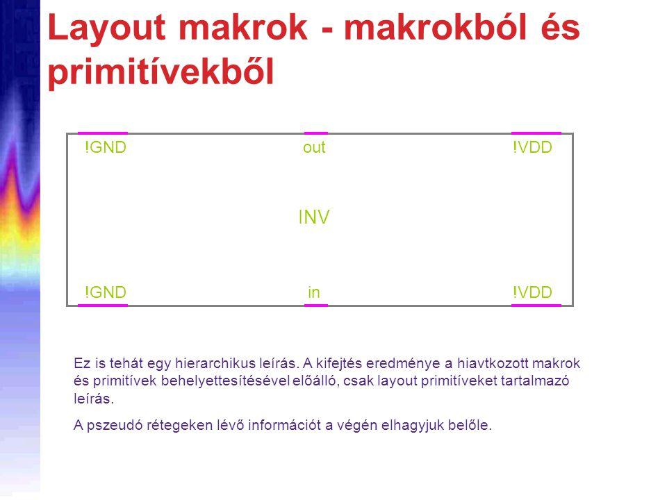 INV out in !GND !VDD Layout makrok - makrokból és primitívekből Ez is tehát egy hierarchikus leírás. A kifejtés eredménye a hiavtkozott makrok és prim