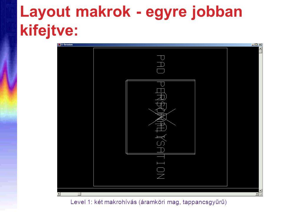 Layout makrok - egyre jobban kifejtve: Level 1: két makrohívás (áramköri mag, tappancsgyűrű)