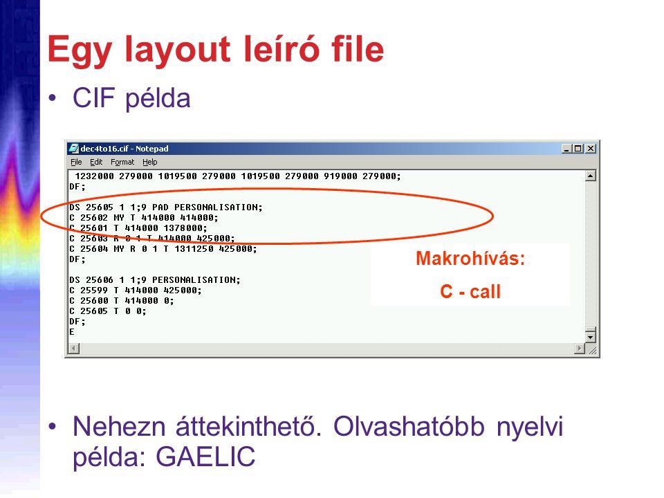 Egy layout leíró file CIF példa Nehezn áttekinthető. Olvashatóbb nyelvi példa: GAELIC Makrohívás: C - call