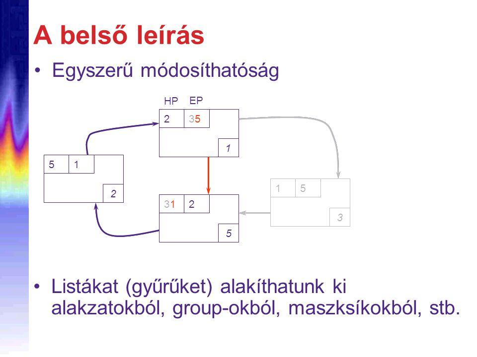 A belső leírás Egyszerű módosíthatóság 23 1 EP HP 15 3 32 5 51 2 23535 1 EP HP 15 3 31312 5 51 2 Listákat (gyűrűket) alakíthatunk ki alakzatokból, gro