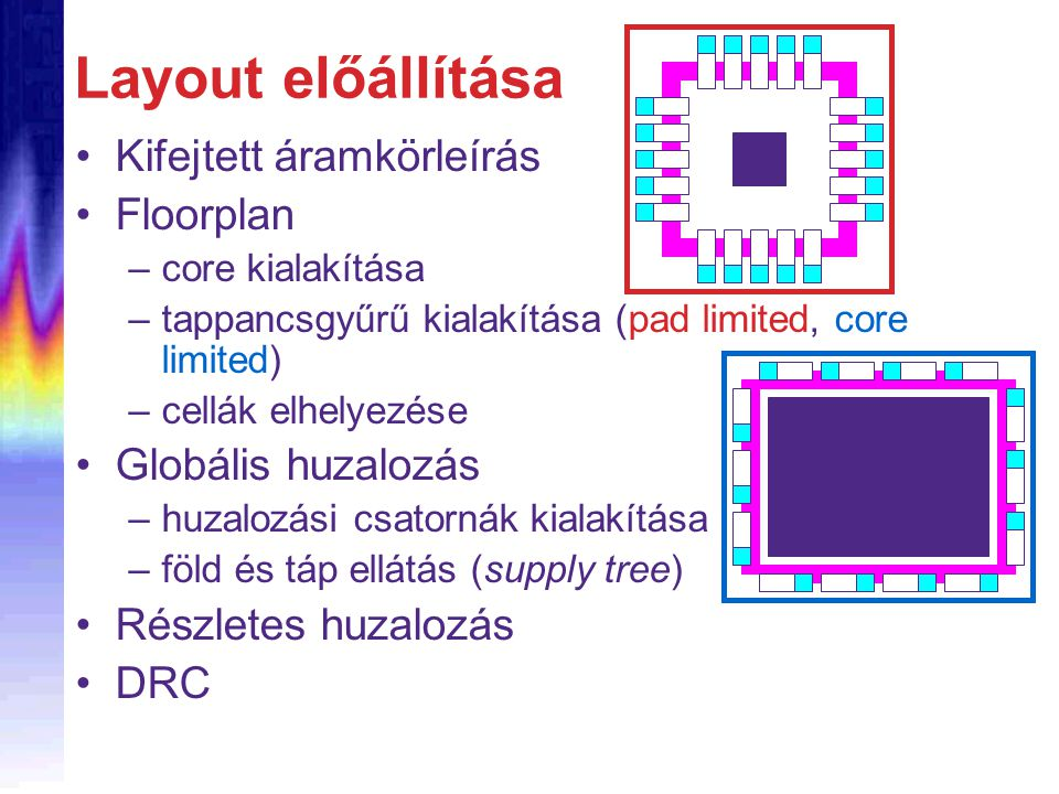 Layout előállítása Kifejtett áramkörleírás Floorplan –core kialakítása –tappancsgyűrű kialakítása (pad limited, core limited) –cellák elhelyezése Glob