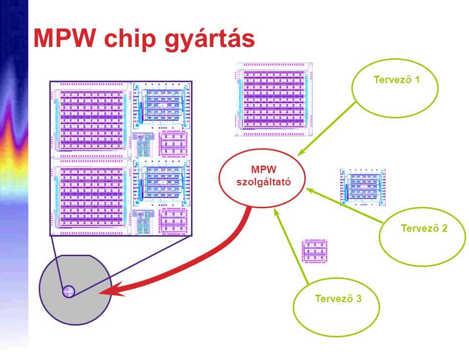 MPW chip gyártás MPW szolgáltató Tervező 3 Tervező 2 Tervező 1