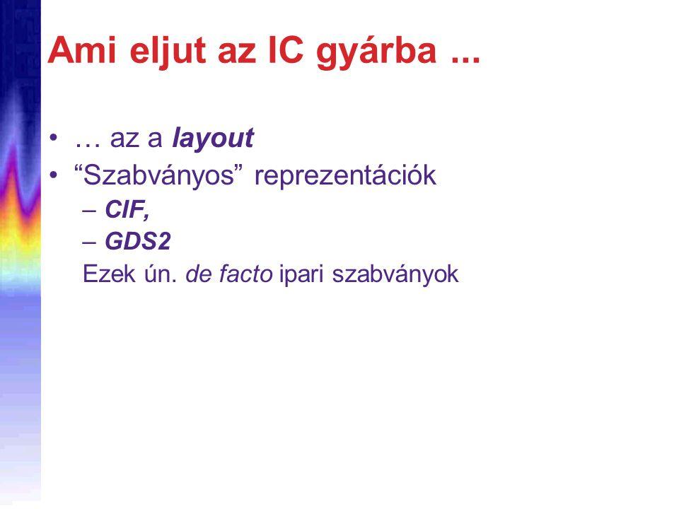 """Ami eljut az IC gyárba... … az a layout """"Szabványos"""" reprezentációk –CIF, –GDS2 Ezek ún. de facto ipari szabványok"""