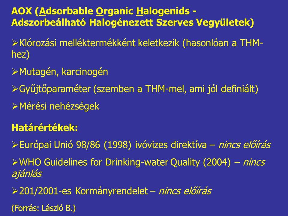 Bevezetés AOX (Adsorbable Organic Halogenids - Adszorbeálható Halogénezett Szerves Vegyületek)  Klórozási melléktermékként keletkezik (hasonlóan a TH