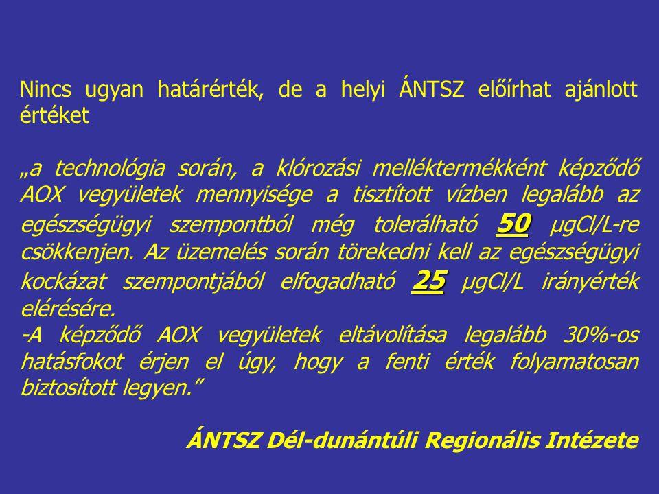 """Bevezetés Nincs ugyan határérték, de a helyi ÁNTSZ előírhat ajánlott értéket 50 25 """"a technológia során, a klórozási melléktermékként képződő AOX vegy"""
