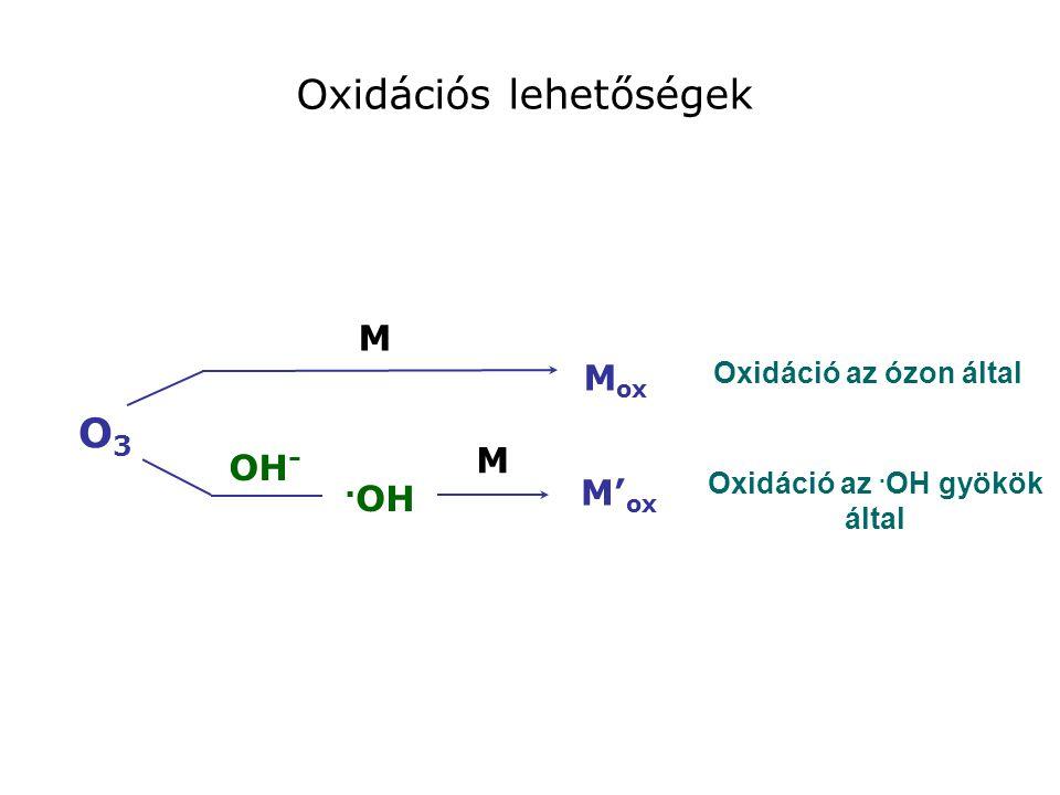 Oxidáció az ózon által Oxidáció az. OH gyökök által Oxidációs lehetőségek O3O3 M M. OH OH - M ox M' ox