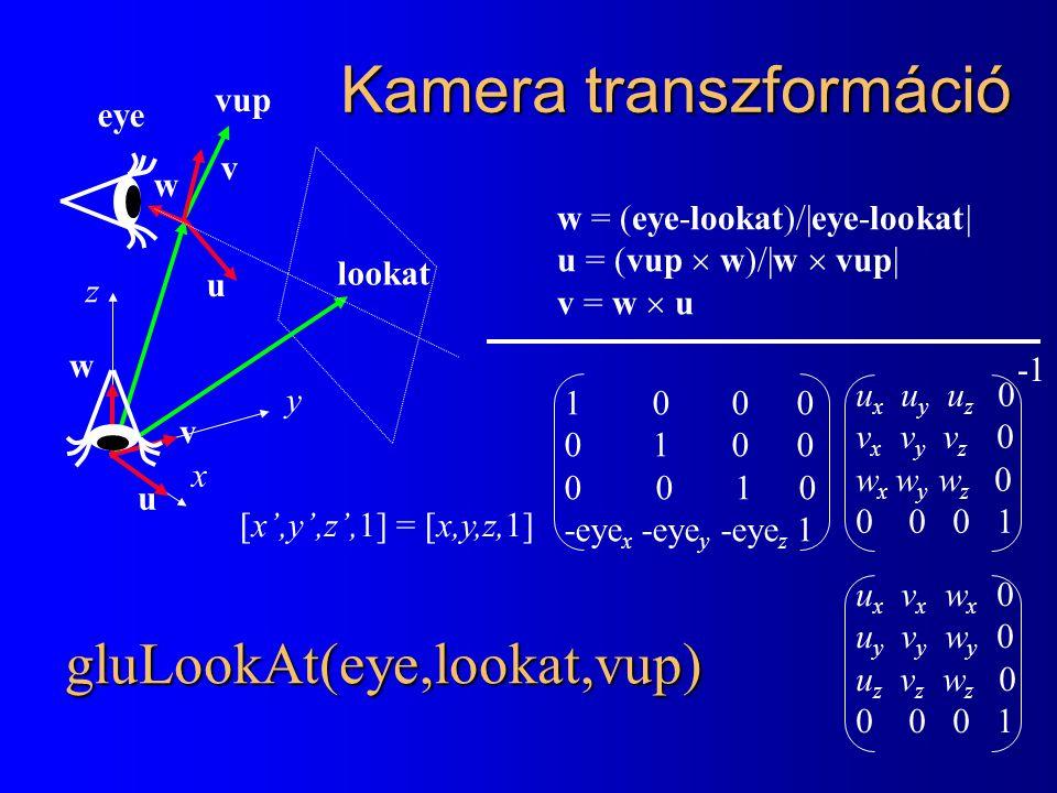 Kamera transzformáció x y z lookat vup w = (eye-lookat)/|eye-lookat| u = (vup  w)/|w  vup| v = w  u [x',y',z',1] = [x,y,z,1] u x u y u z 0 v x v y v z 0 w x w y w z 0 0 0 0 1 eye w u v 1 0 0 0 0 1 0 0 0 0 1 0 -eye x -eye y -eye z 1 w u v u x v x w x 0 u y v y w y 0 u z v z w z 0 0 0 0 1 gluLookAt(eye,lookat,vup)