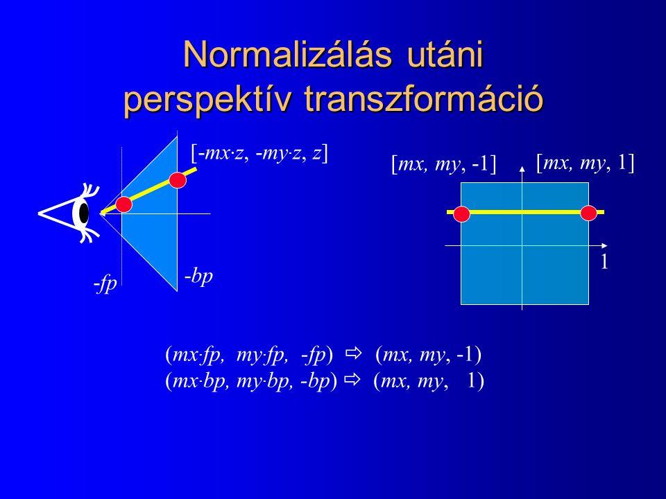 -fp -bp 1 Normalizálás utáni perspektív transzformáció [-mx · z, -my · z, z] [mx, my, 1] [mx, my, -1] (mx · fp, my · fp, -fp)  (mx, my, -1) (mx · bp, my · bp, -bp)  (mx, my, 1)