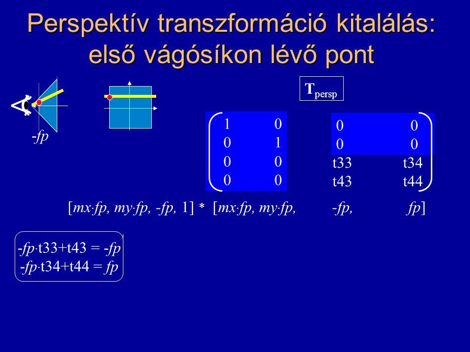 t11 t12 t13 t14 t21 t22 t23 t24 t31 t32 t33 t34 t41 t42 t43 t44 T persp -fp · t33+t43 = -fp -fp · t34+t44 = fp 1 0 0 1 0 0 0 [mx · fp, my · fp, -fp, 1] * [mx, my, -1, 1]  a [mx · fp, my · fp, -fp, 1] * [mx · fp, my · fp, -fp, fp] -fp Perspektív transzformáció kitalálás: első vágósíkon lévő pont