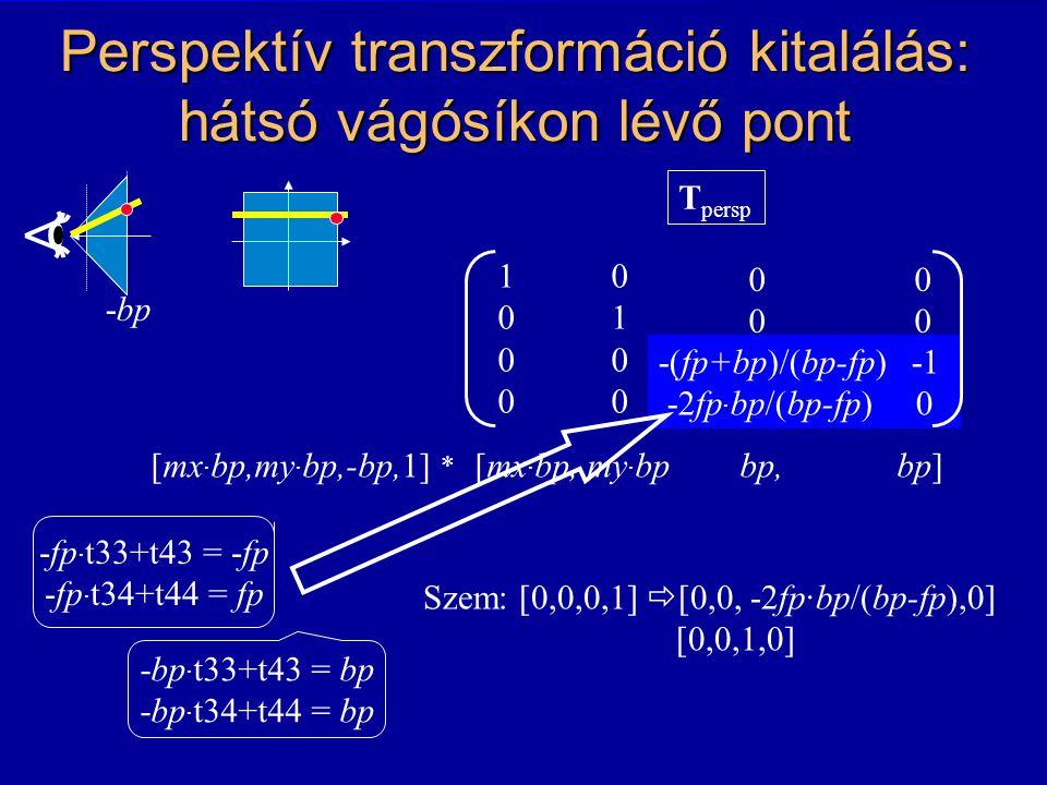 t11 t12 t13 t14 t21 t22 t23 t24 t31 t32 t33 t34 t41 t42 t43 t44 T persp -bp · t33+t43 = bp -bp · t34+t44 = bp 1 0 0 1 0 0 0 [mx · bp,my · bp,-bp,1] * [mx, my, 1, 1] b [mx · bp,my · bp,-bp,1] * [mx · bp, my · bp bp, bp] -fp · t33+t43 = -fp -fp · t34+t44 = fp -bp-bp Szem: [0,0,0,1]  [0,0, -2fp·bp/(bp-fp),0] [0,0,1,0] -(fp+bp)/(bp-fp) -1 -2fp · bp/(bp-fp) 0 Perspektív transzformáció kitalálás: hátsó vágósíkon lévő pont