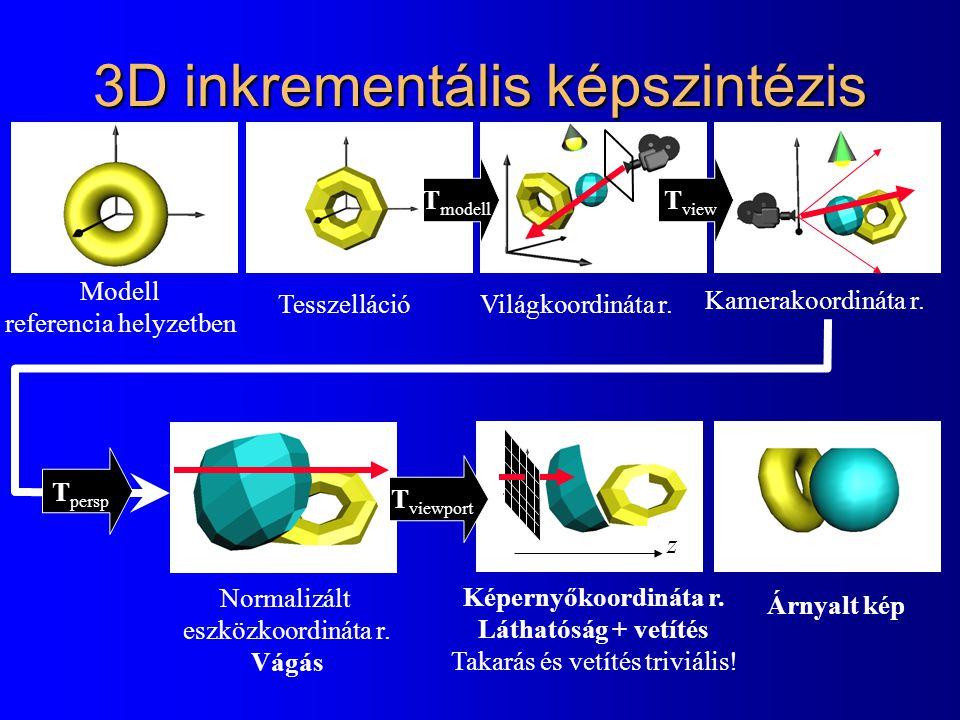 3D inkrementális képszintézis Modell referencia helyzetben TesszellációVilágkoordináta r.