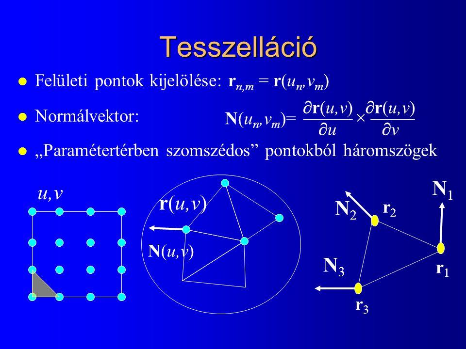 """Tesszelláció l Felületi pontok kijelölése: r n,m = r(u n,v m ) l Normálvektor: l """"Paramétertérben szomszédos pontokból háromszögek u,v r(u,v) N1N1 N2N2 N3N3 N(u n,v m )=  r(u,v)  u  r(u,v)  v  r3r3 r1r1 r2r2 N(u,v)"""